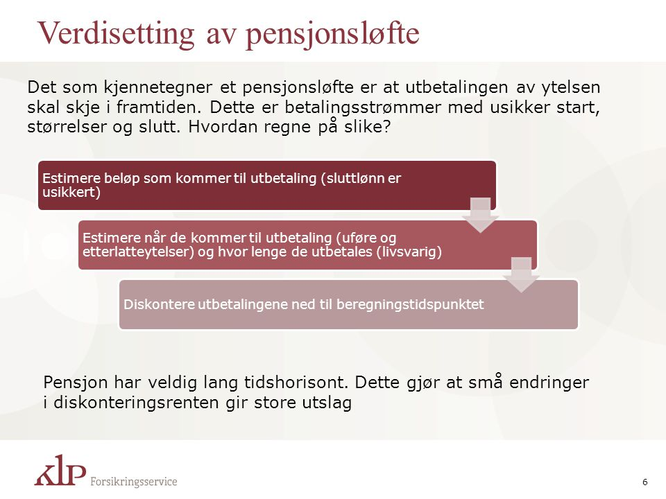Estimere beløp som kommer til utbetaling (sluttlønn er usikkert) Estimere når de kommer til utbetaling (uføre og etterlatteytelser) og hvor lenge de utbetales (livsvarig) Diskontere utbetalingene ned til beregningstidspunktet Verdisetting av pensjonsløfte Pensjon har veldig lang tidshorisont.