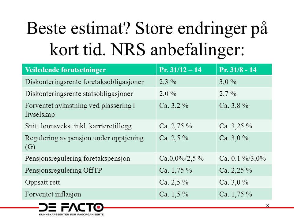Beste estimat? Store endringer på kort tid. NRS anbefalinger: Veiledende forutsetningerPr. 31/12 – 14Pr. 31/8 - 14 Diskonteringsrente foretaksobligasj