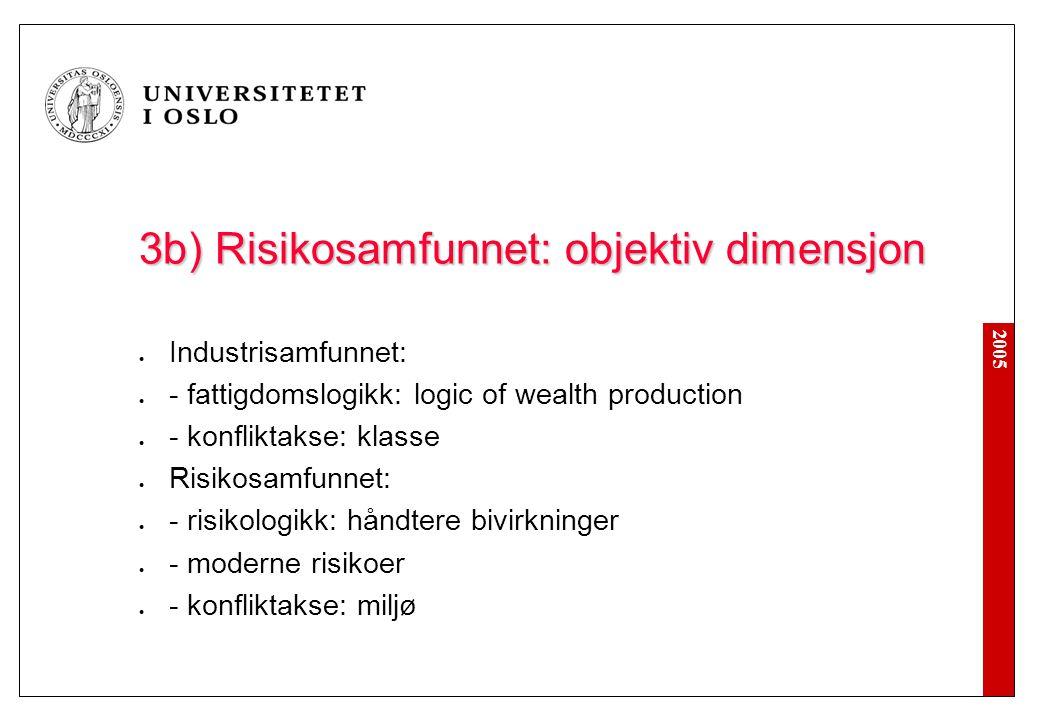 2005 3b) Risikosamfunnet: objektiv dimensjon Industrisamfunnet: - fattigdomslogikk: logic of wealth production - konfliktakse: klasse Risikosamfunnet: