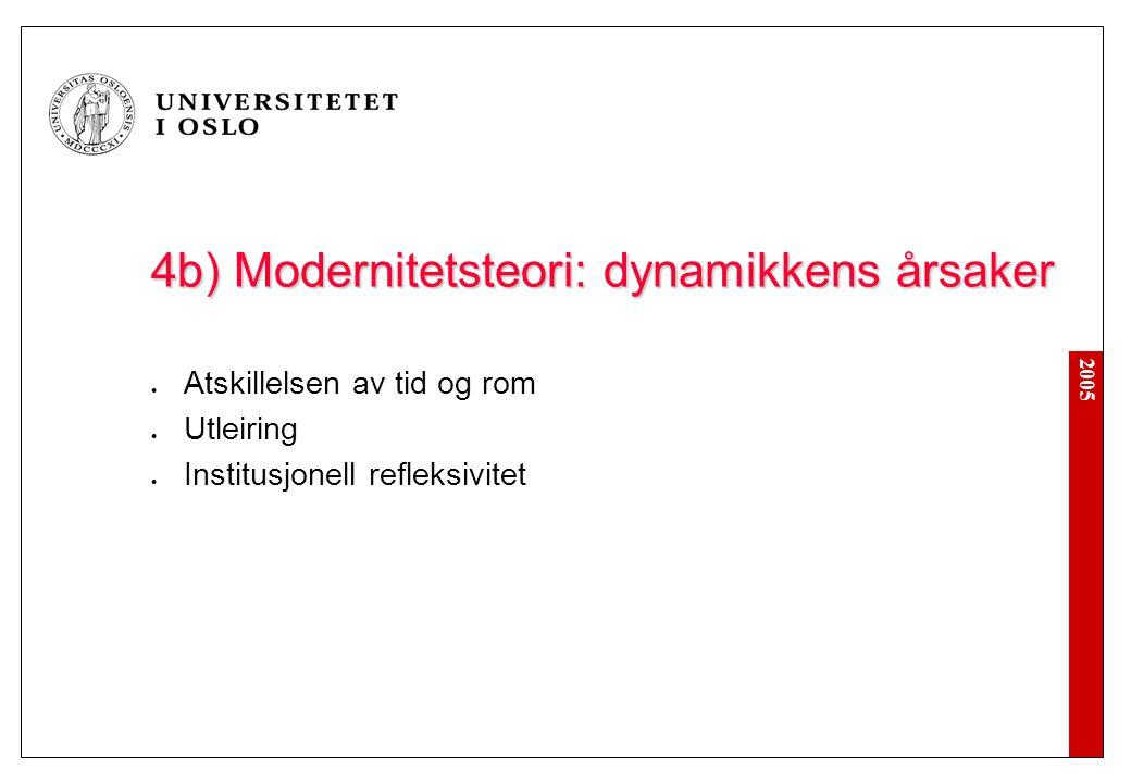 2005 4b) Modernitetsteori: dynamikkens årsaker Atskillelsen av tid og rom Utleiring Institusjonell refleksivitet