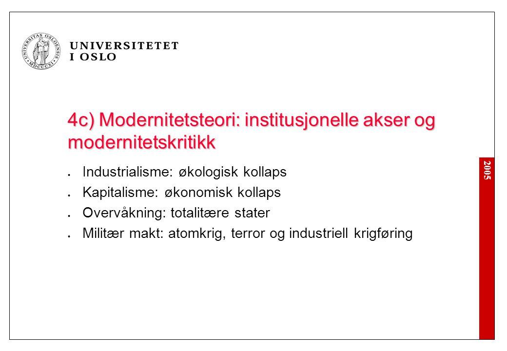 2005 4c) Modernitetsteori: institusjonelle akser og modernitetskritikk Industrialisme: økologisk kollaps Kapitalisme: økonomisk kollaps Overvåkning: t