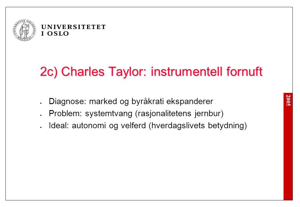 2005 2c) Charles Taylor: instrumentell fornuft Diagnose: marked og byråkrati ekspanderer Problem: systemtvang (rasjonalitetens jernbur) Ideal: autonom