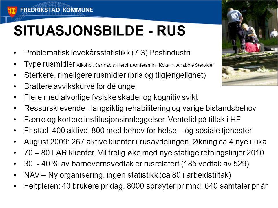 SITUASJONSBILDE - RUS Problematisk levekårsstatistikk (7.3) Postindustri Type rusmidler Alkohol. Cannabis. Heroin. Amfetamin. Kokain. Anabole Steroide
