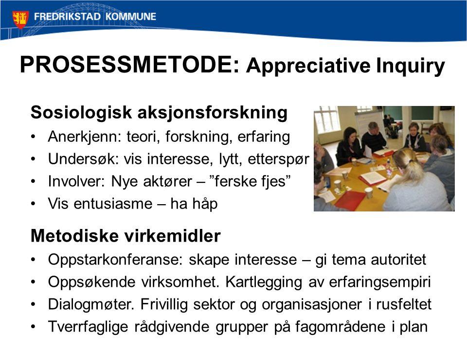 PROSESSMETODE: Appreciative Inquiry Sosiologisk aksjonsforskning Anerkjenn: teori, forskning, erfaring Undersøk: vis interesse, lytt, etterspør Involv
