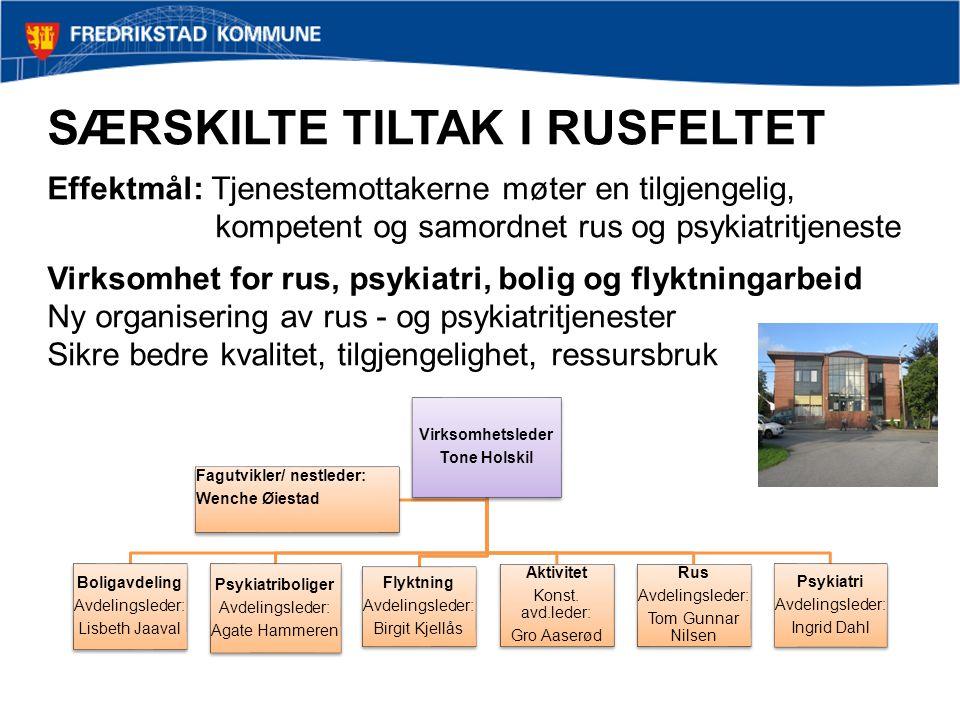 AKOHOLLOVENS VIRKEMIDLER Effektmål: Antall rusrelaterte skader reduseres Interkommunale samarbeidsprosjekter Fr.stad, Sarpsborg, Hvaler + Politiet og Næringen 1.Ansvarlig vertskap prosjekt: 6 kurs 2009.