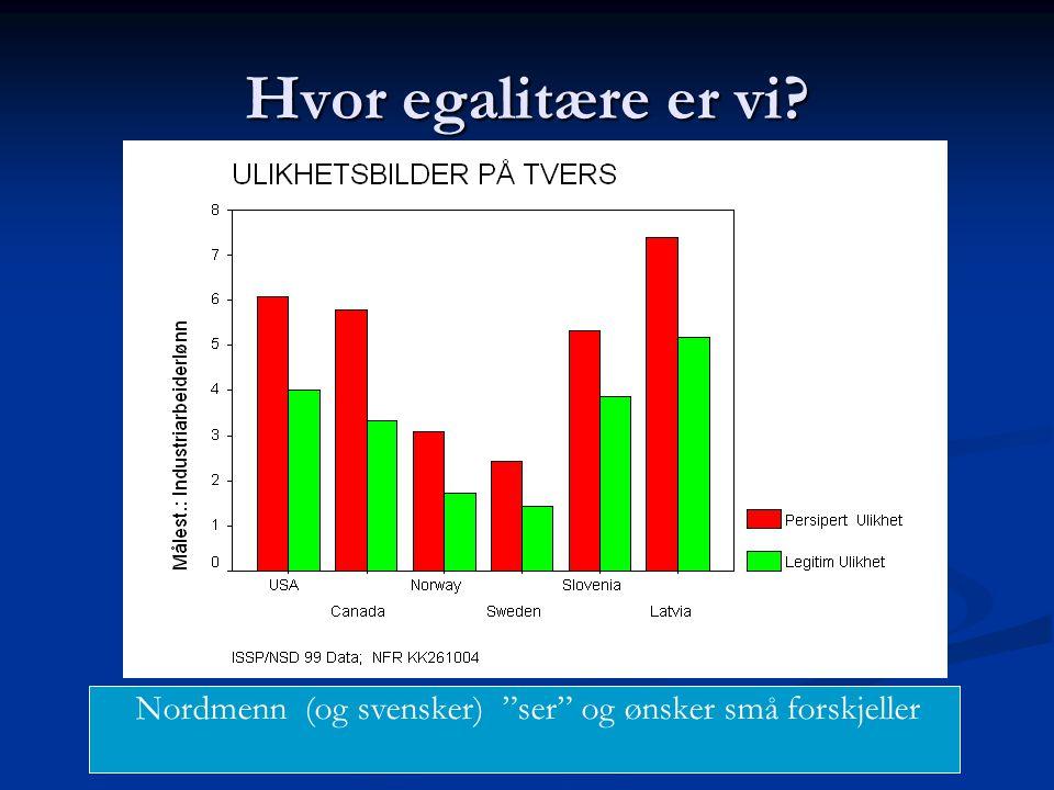Hvor egalitære er vi Nordmenn (og svensker) ser og ønsker små forskjeller