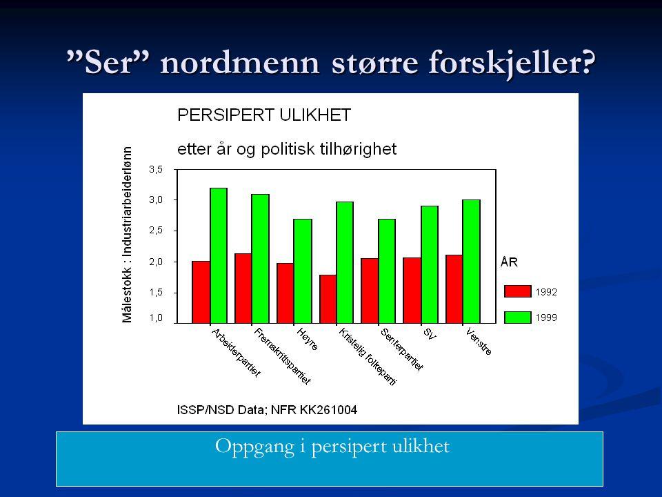 Ser nordmenn større forskjeller Oppgang i persipert ulikhet