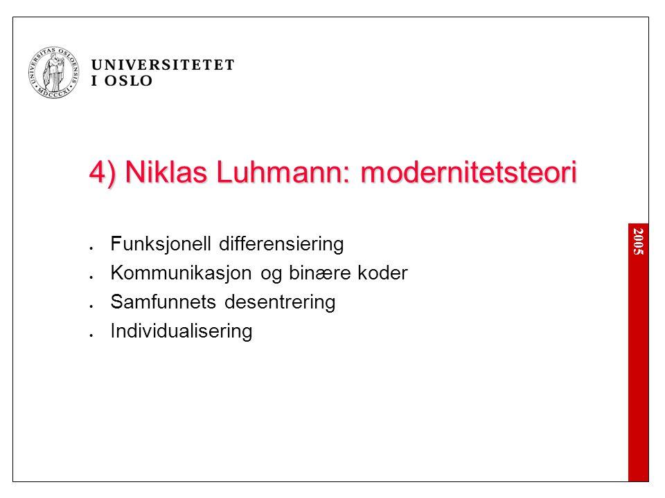2005 4) Niklas Luhmann: modernitetsteori Funksjonell differensiering Kommunikasjon og binære koder Samfunnets desentrering Individualisering