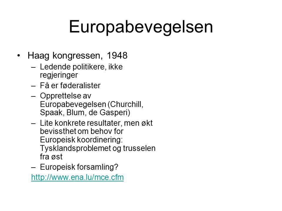 Europabevegelsen Haag kongressen, 1948 –Ledende politikere, ikke regjeringer –Få er føderalister –Opprettelse av Europabevegelsen (Churchill, Spaak, Blum, de Gasperi) –Lite konkrete resultater, men økt bevissthet om behov for Europeisk koordinering: Tysklandsproblemet og trusselen fra øst –Europeisk forsamling.