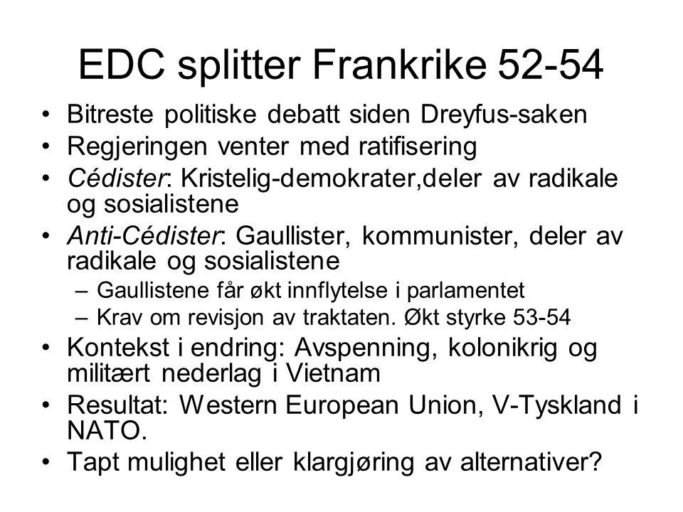 EDC splitter Frankrike 52-54 Bitreste politiske debatt siden Dreyfus-saken Regjeringen venter med ratifisering Cédister: Kristelig-demokrater,deler av radikale og sosialistene Anti-Cédister: Gaullister, kommunister, deler av radikale og sosialistene –Gaullistene får økt innflytelse i parlamentet –Krav om revisjon av traktaten.