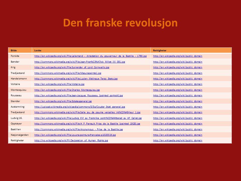 Den franske revolusjon BildeLenkeRettigheter Forsidehttp://en.wikipedia.org/wiki/File:Lallemand_-_Arrestation_du_gouverneur_de_la_Bastille_-_1790.jpghttp://en.wikipedia.org/wiki/public_domain Bønderhttp://commons.wikimedia.org/wiki/File:Jean-Fran%C3%A7ois_Millet_(II)_001.jpghttp://en.wikipedia.org/wiki/public_domain Krighttp://en.wikipedia.org/wiki/File:Surrender_of_Lord_Cornwallis.jpghttp://en.wikipedia.org/wiki/public_domain Tredjestandhttp://commons.wikimedia.org/wiki/File:Masurepeinte1.jpghttp://en.wikipedia.org/wiki/public_domain Handelsmennhttp://commons.wikimedia.org/wiki/File:Lucien_Melingue_Terzo_Stato.jpghttp://en.wikipedia.org/wiki/public_domain Voltairehttp://en.wikipedia.org/wiki/File:Voltaire.jpghttp://en.wikipedia.org/wiki/public_domain Montesquieuhttp://en.wikipedia.org/wiki/File:Charles_Montesquieu.jpghttp://en.wikipedia.org/wiki/public_domain Rousseauhttp://en.wikipedia.org/wiki/File:Jean-Jacques_Rousseau_(painted_portrait).jpghttp://en.wikipedia.org/wiki/public_domain Stenderhttp://en.wikipedia.org/wiki/File:Estatesgeneral.jpghttp://en.wikipedia.org/wiki/public_domain Avstemninghttp://upload.wikimedia.org/wikipedia/commons/5/5a/Couder_Stati_generali.jpghttp://en.wikipedia.org/wiki/public_domain Tredjestandhttp://commons.wikimedia.org/wiki/File:Salle_jeu_de_paume_versailles_int%C3%A9rieur_1.jpghttp://en.wikipedia.org/wiki/public_domain Ludvig 16.http://en.wikipedia.org/wiki/File:Ludvig_XVI_av_Frankrike_portr%C3%A4tterad_av_AF_Callet.jpghttp://en.wikipedia.org/wiki/public_domain Opptøyerhttp://commons.wikimedia.org/wiki/File:H_P_Perrault_Prise_de_la_Bastille_(painted_1928).jpghttp://en.wikipedia.org/wiki/public_domain Bastillenhttp://commons.wikimedia.org/wiki/File:Anonymous_-_Prise_de_la_Bastille.jpghttp://en.wikipedia.org/wiki/public_domain Nasjonalgardenhttp://en.wikipedia.org/wiki/File:Louvre-peinture-francaise-p1020319.jpghttp://en.wikipedia.org/wiki/public_domain Rettigheterhttp://no.wikipedia.org/wiki/Fil:Declaration_of_Human_Rights.jpghttp:/