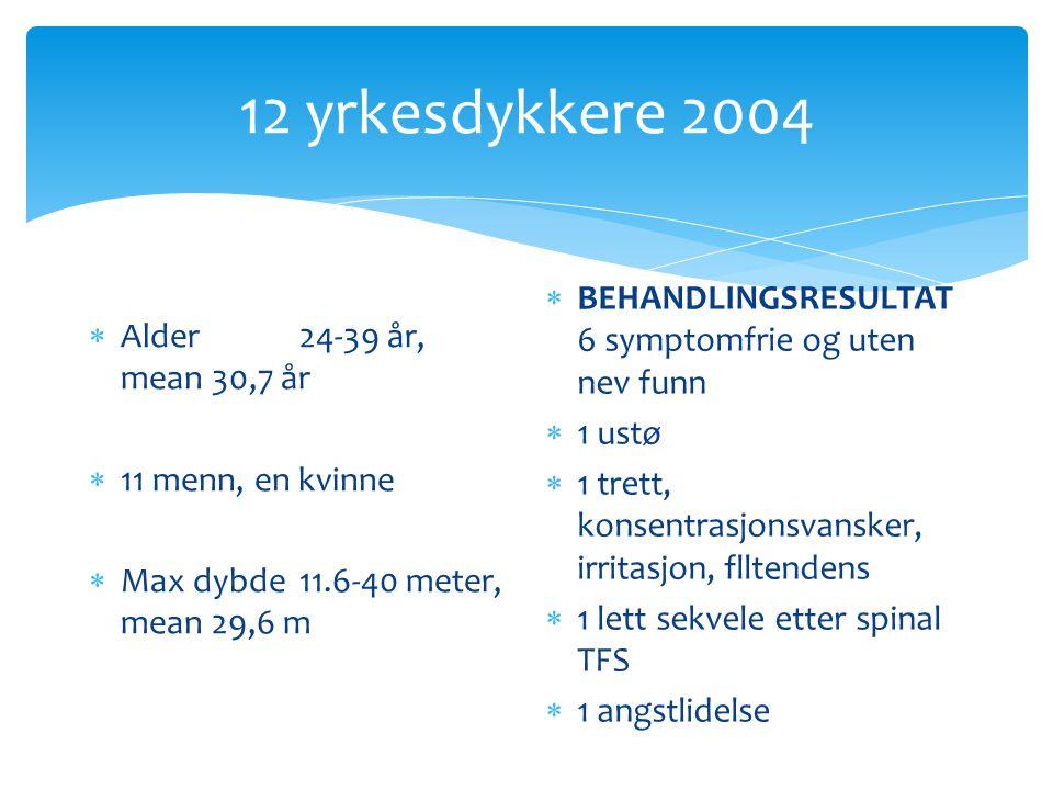 12 yrkesdykkere 2004  Alder24-39 år, mean 30,7 år  11 menn, en kvinne  Max dybde11.6-40 meter, mean 29,6 m  BEHANDLINGSRESULTAT 6 symptomfrie og u