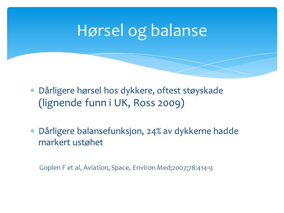 Hørsel og balanse  Dårligere hørsel hos dykkere, oftest støyskade (lignende funn i UK, Ross 2009)  Dårligere balansefunksjon, 24% av dykkerne hadde