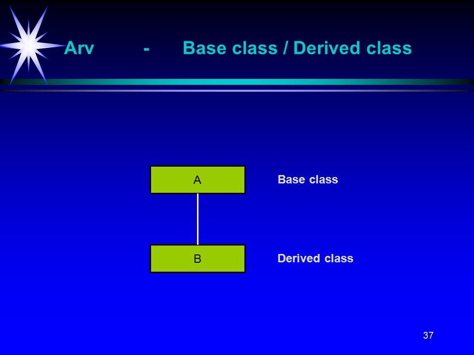 37 Arv-Base class / Derived class A B Base class Derived class