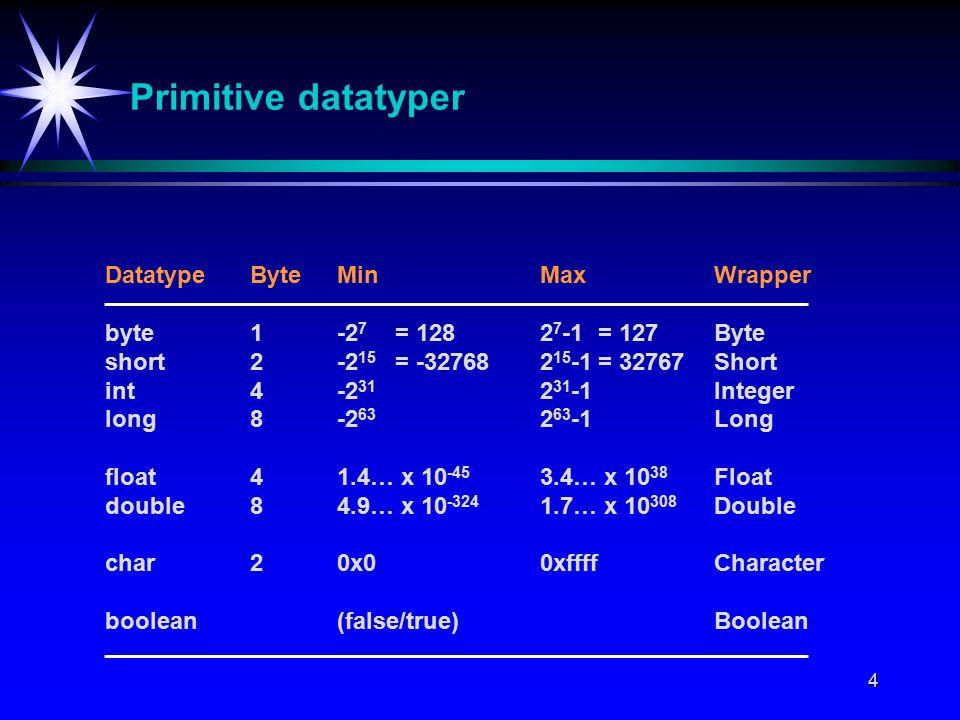 5 Aritmetiske operatorer OperatorKommentarEksempel +Addisjon4+ 7 -Subtraksjon5 - 3 *Multiplikasjon3* 4 /Divisjon8 / 2 %Modulus7%4