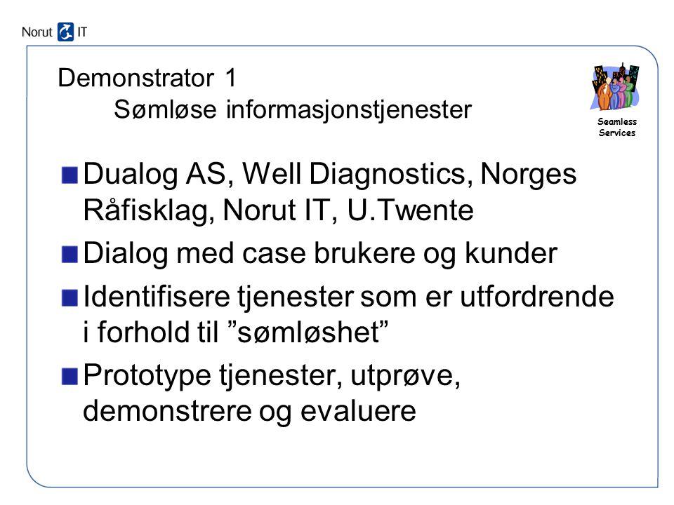 Seamless Services Demonstrator 1 Sømløse informasjonstjenester Dualog AS, Well Diagnostics, Norges Råfisklag, Norut IT, U.Twente Dialog med case bruke