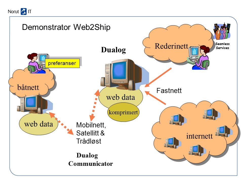 Seamless Services web data Rederinett båtnett internett internett Dualog komprimert Dualog Communicator Mobilnett, Satellitt & Trådløst preferanser Fa