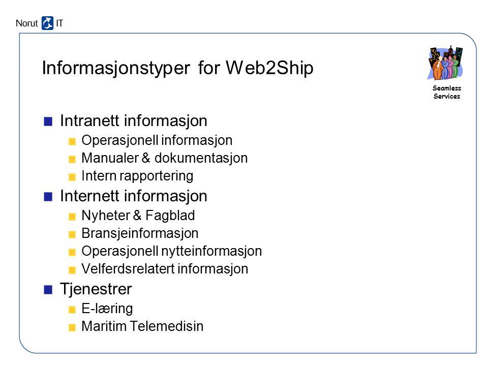 Seamless Services Informasjonstyper for Web2Ship Intranett informasjon Operasjonell informasjon Manualer & dokumentasjon Intern rapportering Internett