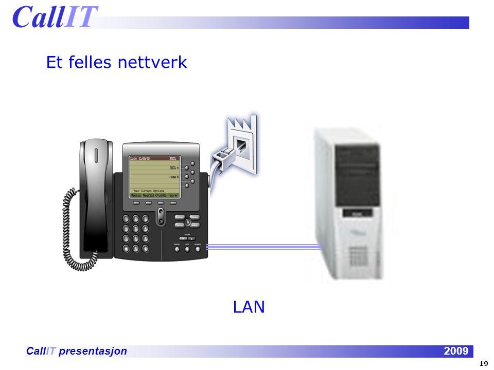 CallIT presentasjon2009 Et felles nettverk LAN 19