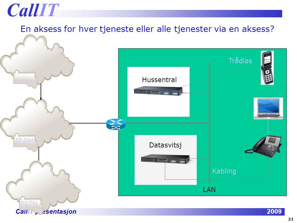 CallIT presentasjon2009 Trådløs Kabling Hussentral IP Nett PSTN Mobilnett En aksess for hver tjeneste eller alle tjenester via en aksess.