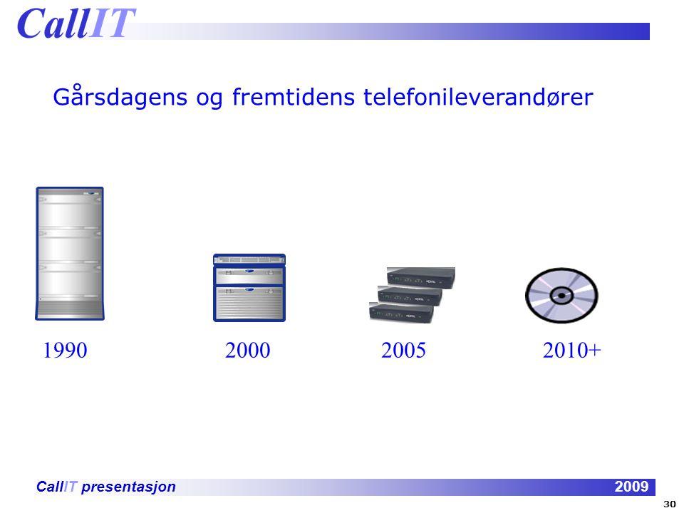 CallIT presentasjon2009 Gårsdagens og fremtidens telefonileverandører 1990200020052010+ 30