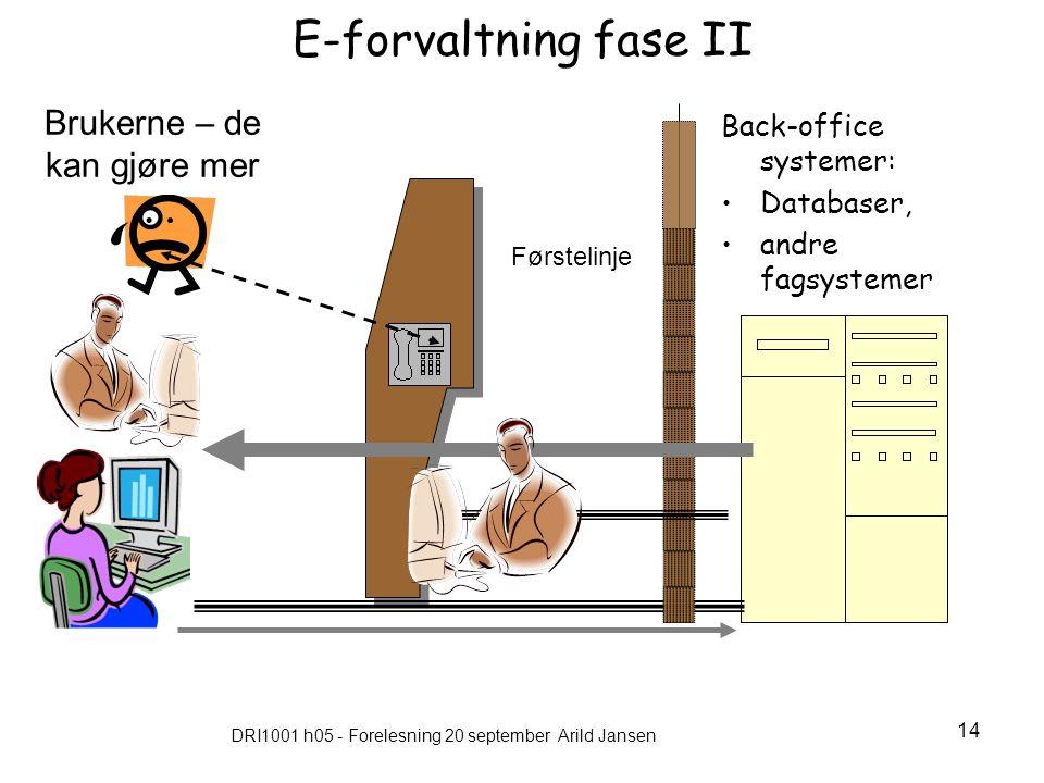 DRI1001 h05 - Forelesning 20 september Arild Jansen 14 E-forvaltning fase II Back-office systemer: Databaser, andre fagsystemer Brukerne – de kan gjøre mer Førstelinje