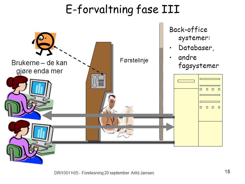 DRI1001 h05 - Forelesning 20 september Arild Jansen 15 E-forvaltning fase III Back-office systemer: Databaser, andre fagsystemer Brukerne – de kan gjøre enda mer Førstelinje
