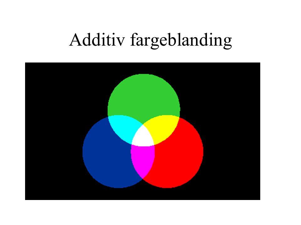 Additiv fargeblanding