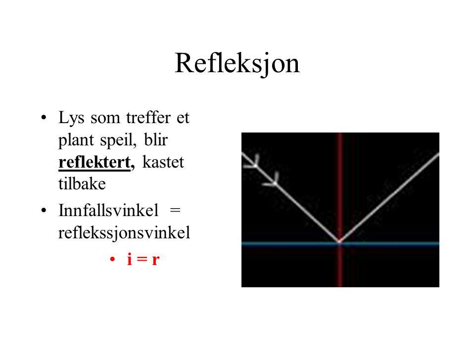Refleksjon Lys som treffer et plant speil, blir reflektert, kastet tilbake Innfallsvinkel = reflekssjonsvinkel i = r