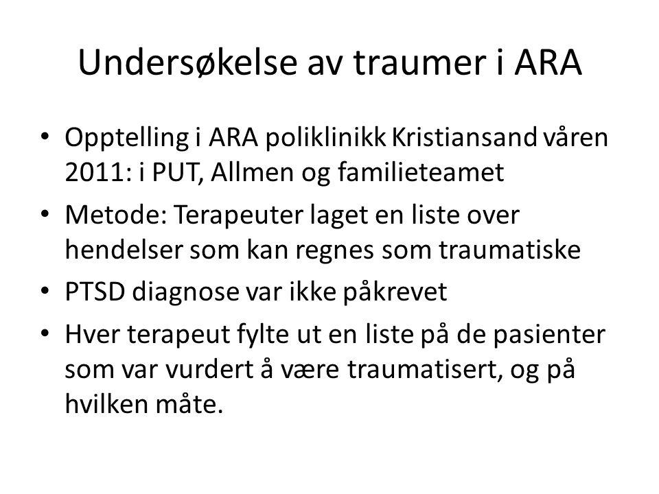 Undersøkelse av traumer i ARA Opptelling i ARA poliklinikk Kristiansand våren 2011: i PUT, Allmen og familieteamet Metode: Terapeuter laget en liste o