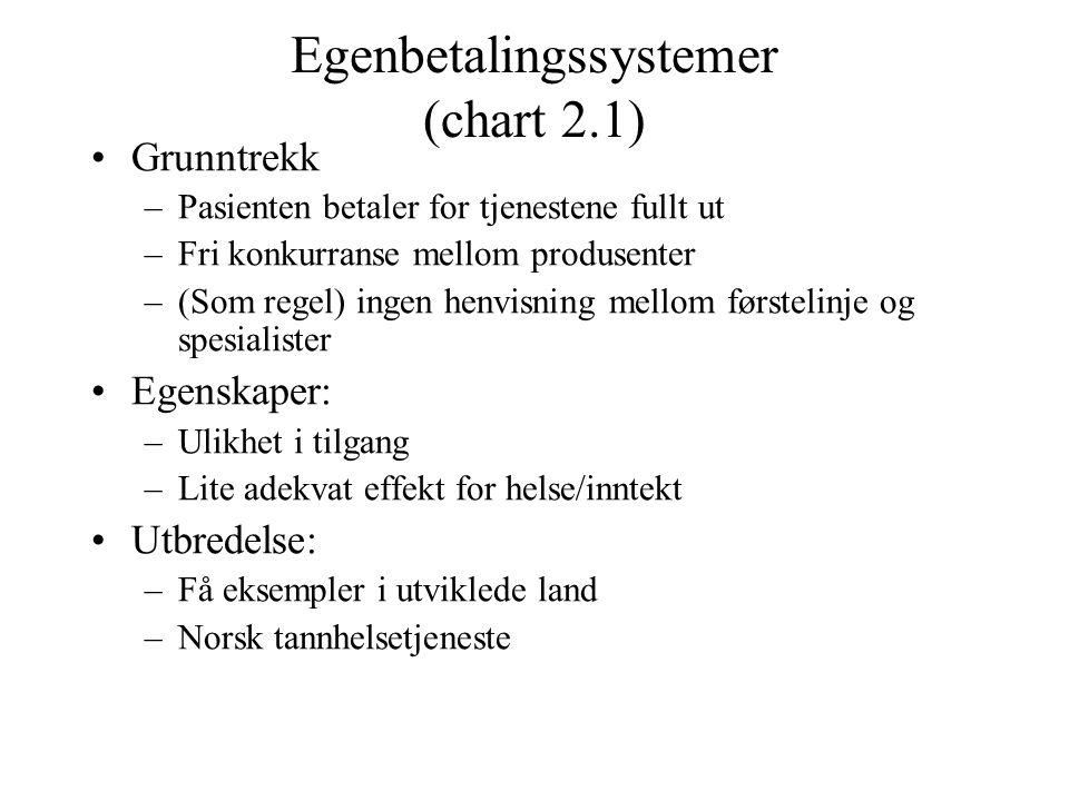 c) Private helseforsikringer i Norge Tilleggsforsikringer/ top-at -forsikringer Flere typer –engangsutbetaling ved sykdom ( kritisk sykdom /operasjonsforsikring) –utgifter som ikke dekkes av det offentlige: private tilbud Omfang: –lite, men økende (2003: 20 000-25 000) To eksempler: