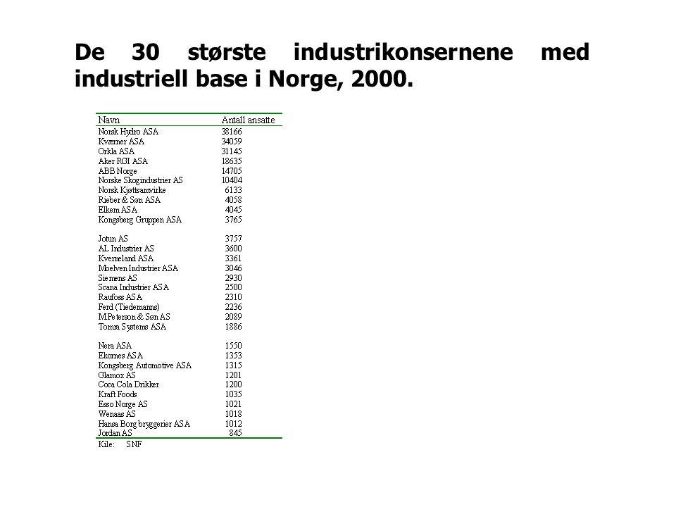 De 30 største industrikonsernene med industriell base i Norge, 2000.