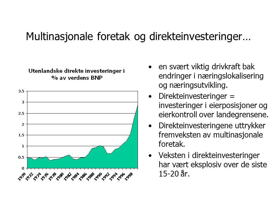 Utenlandske direkteinvesteringer… 1986-901999-951996-99 BNP11.76.30.7 Verdenshandel15.48.61.9 Utenlandske direkteinvesteringer - årlige strømmer (inngående)23.020.840.8 - beholdning (inngående)16.29.318.4 Internasjonale fusjoner og oppkjøp26.423.350.0 Årlige vekstrater i verdensøkonomien, % har hatt en veksttakt 2 -3 ganger den i BNP.