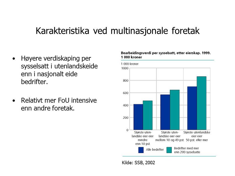 Karakteristika ved multinasjonale foretak Høyere verdiskaping per sysselsatt i utenlandskeide enn i nasjonalt eide bedrifter.