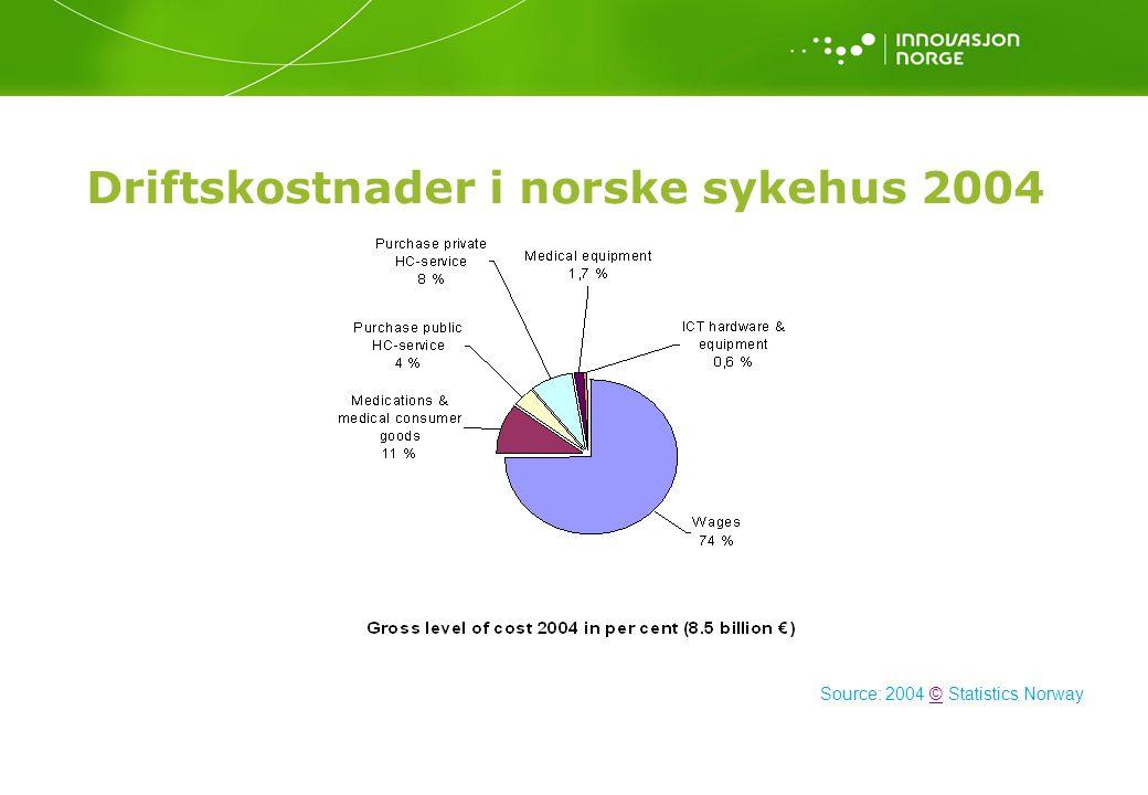 Source: 2004 © Statistics Norway© Driftskostnader i norske sykehus 2004