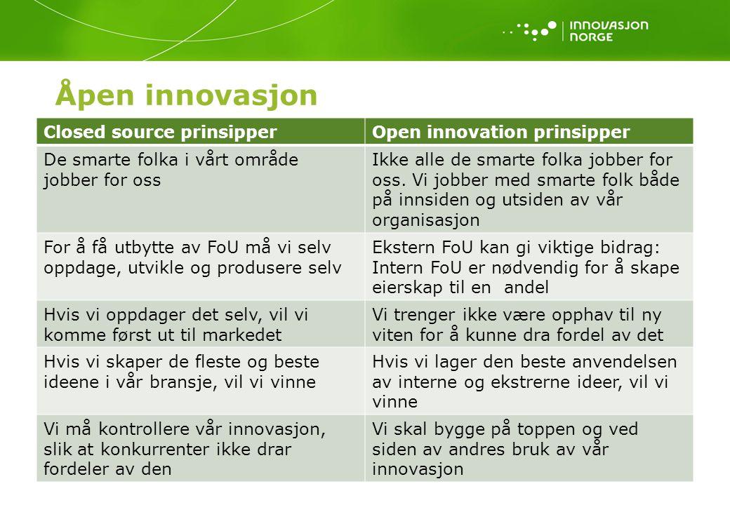 Åpen innovasjon Closed source prinsipperOpen innovation prinsipper De smarte folka i vårt område jobber for oss Ikke alle de smarte folka jobber for oss.