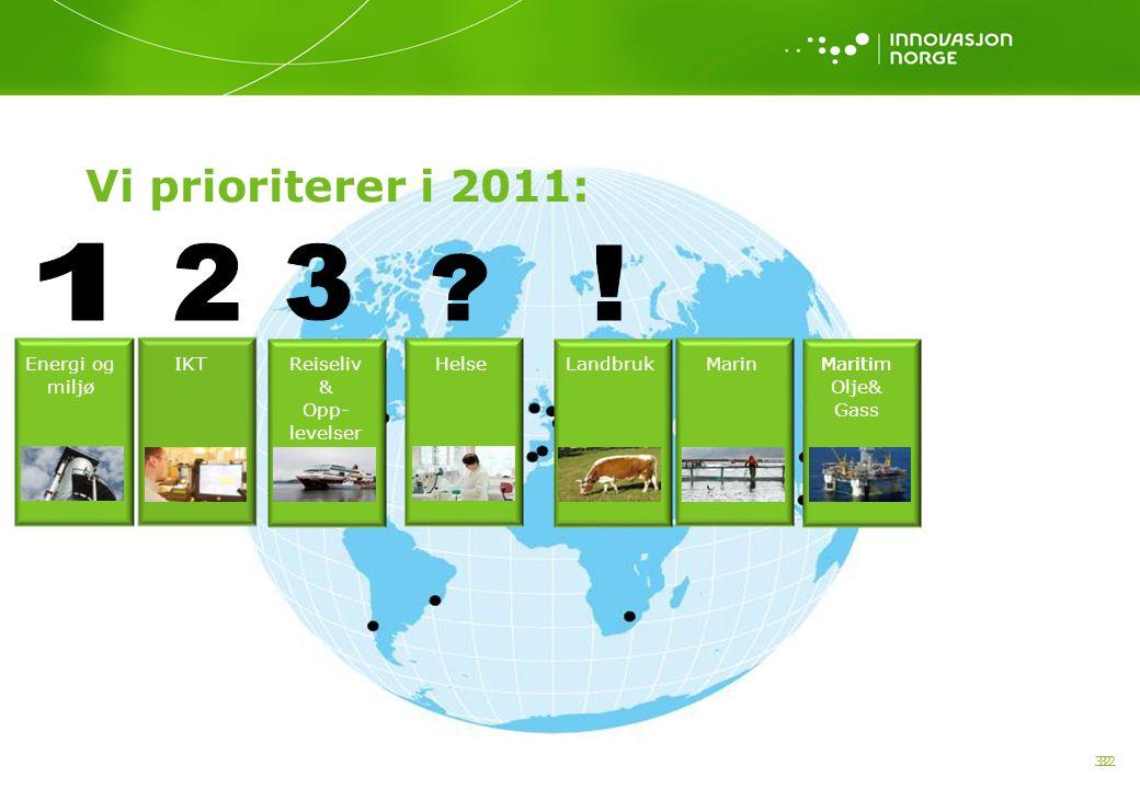 32 Vi prioriterer i 2011: 32 Energi og miljø IKT Helse LandbrukReiseliv & Opp- levelser Maritim Olje& Gass MaritimMarin