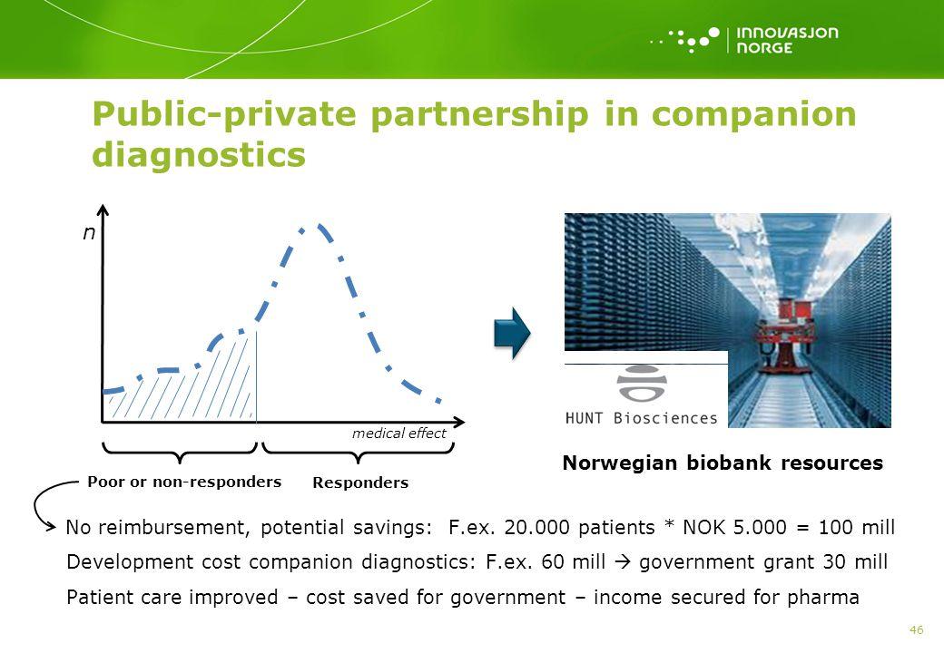 Public-private partnership in companion diagnostics 46 Poor or non-responders Responders n medical effect Development cost companion diagnostics: F.ex.