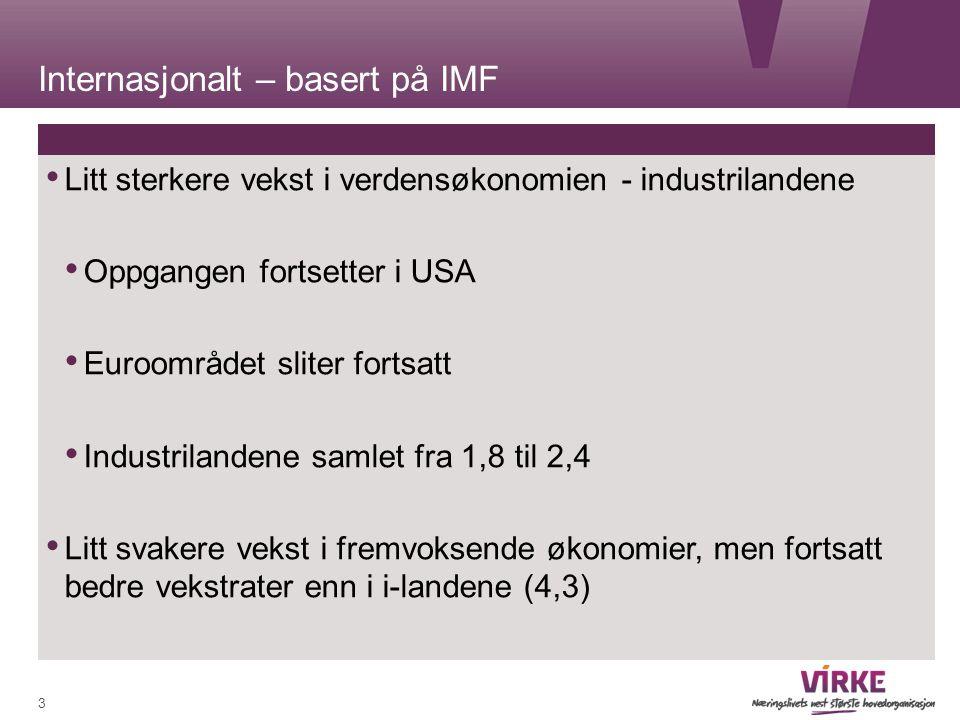 Internasjonalt – basert på IMF Litt sterkere vekst i verdensøkonomien - industrilandene Oppgangen fortsetter i USA Euroområdet sliter fortsatt Industrilandene samlet fra 1,8 til 2,4 Litt svakere vekst i fremvoksende økonomier, men fortsatt bedre vekstrater enn i i-landene (4,3) 3