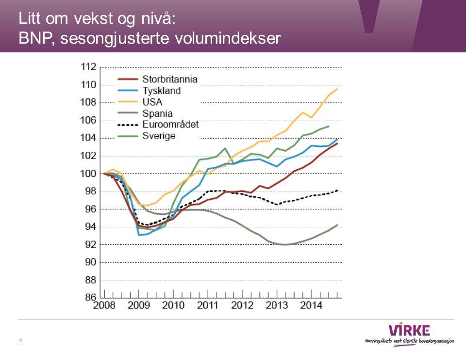 4 Litt om vekst og nivå: BNP, sesongjusterte volumindekser