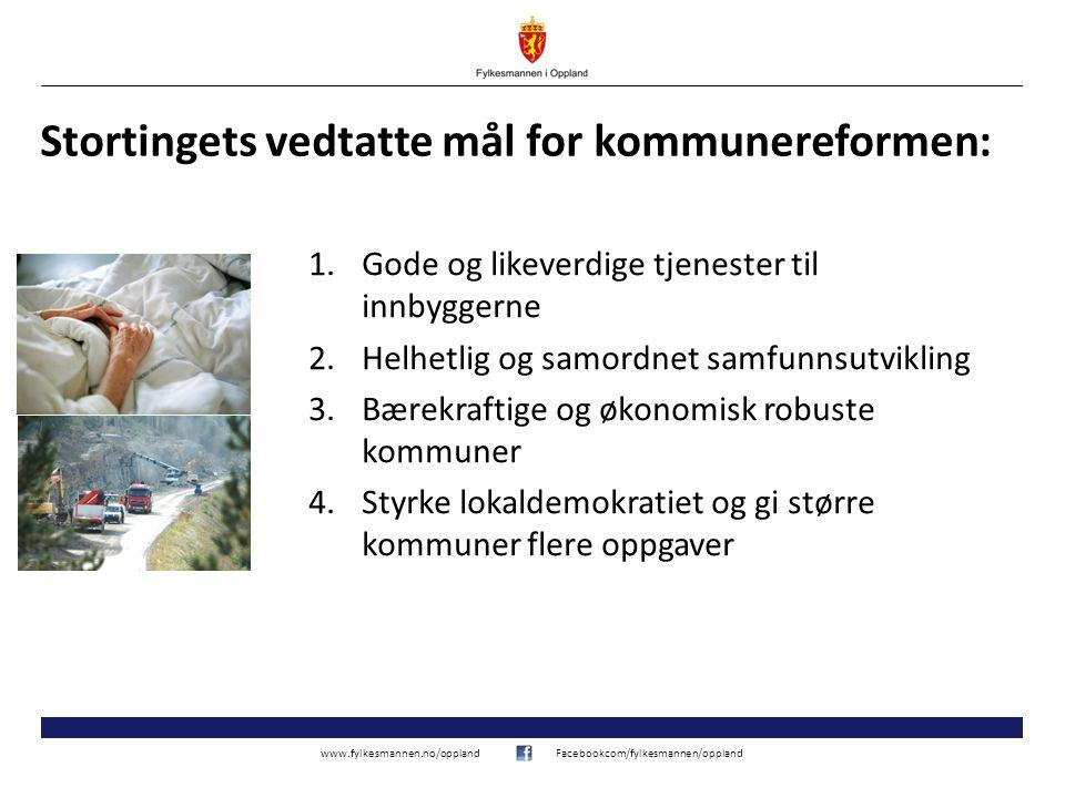 www.fylkesmannen.no/opplandFacebookcom/fylkesmannen/oppland Innbyggerundersøkelsen desember 2014