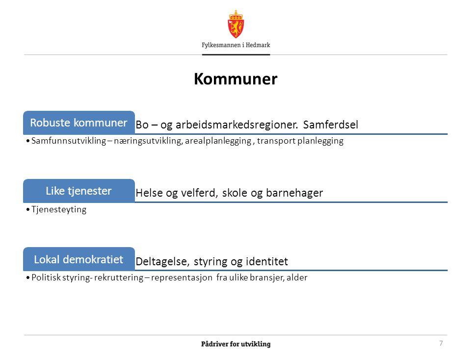 Kommuner Bo – og arbeidsmarkedsregioner.