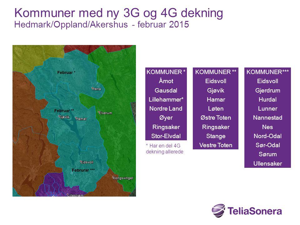 KOMMUNER * Åmot Gausdal Lillehammer* Nordre Land Øyer Ringsaker Stor-Elvdal * Har en del 4G dekning allerede Kommuner med ny 3G og 4G dekning Hedmark/