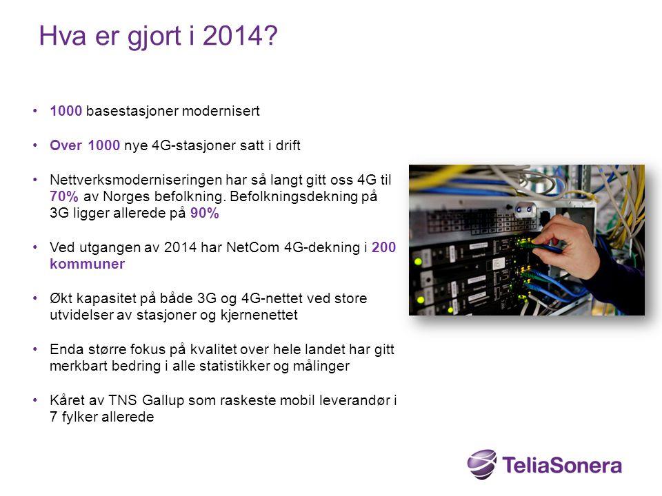 Hva er gjort i 2014? 1000 basestasjoner modernisert Over 1000 nye 4G-stasjoner satt i drift Nettverksmoderniseringen har så langt gitt oss 4G til 70%