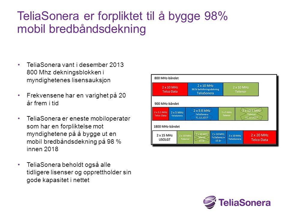 TeliaSonera vant i desember 2013 800 Mhz dekningsblokken i myndighetenes lisensauksjon Frekvensene har en varighet på 20 år frem i tid TeliaSonera er