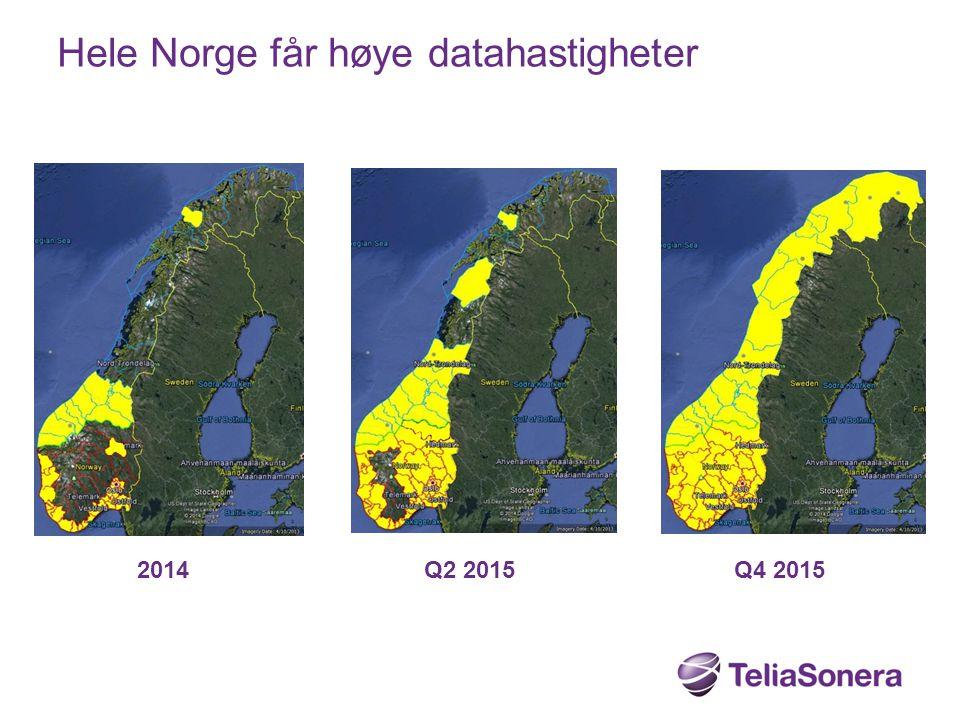 2014Q2 2015Q4 2015 Hele Norge får høye datahastigheter