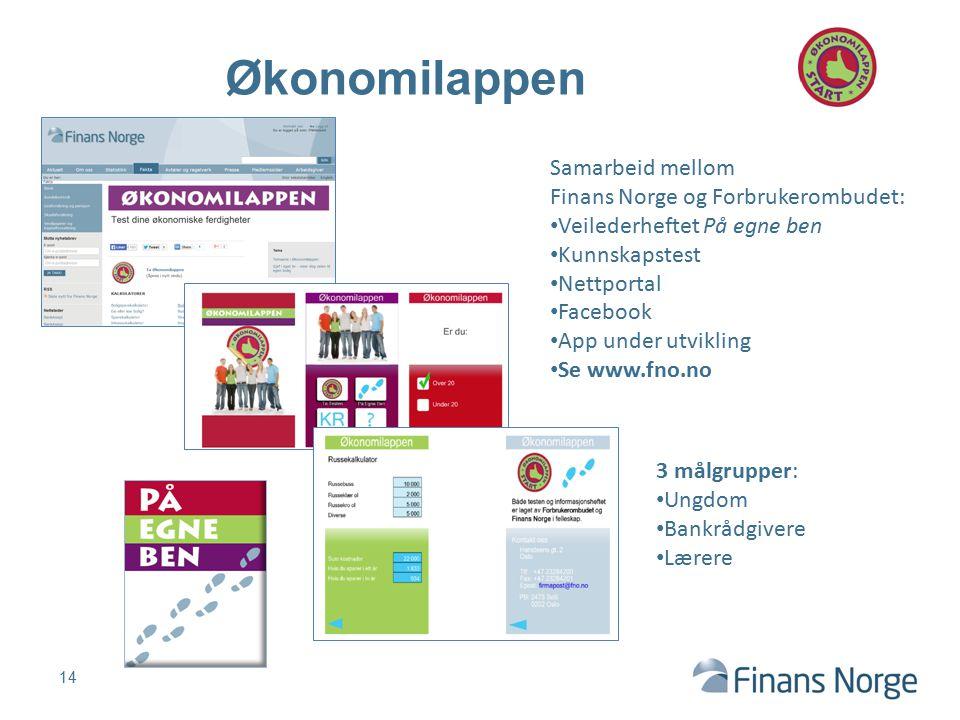 14 Økonomilappen Samarbeid mellom Finans Norge og Forbrukerombudet: Veilederheftet På egne ben Kunnskapstest Nettportal Facebook App under utvikling S