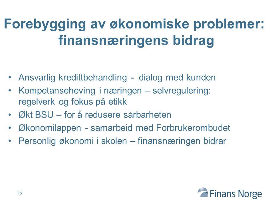 Ansvarlig kredittbehandling - dialog med kunden Kompetanseheving i næringen – selvregulering: regelverk og fokus på etikk Økt BSU – for å redusere sår