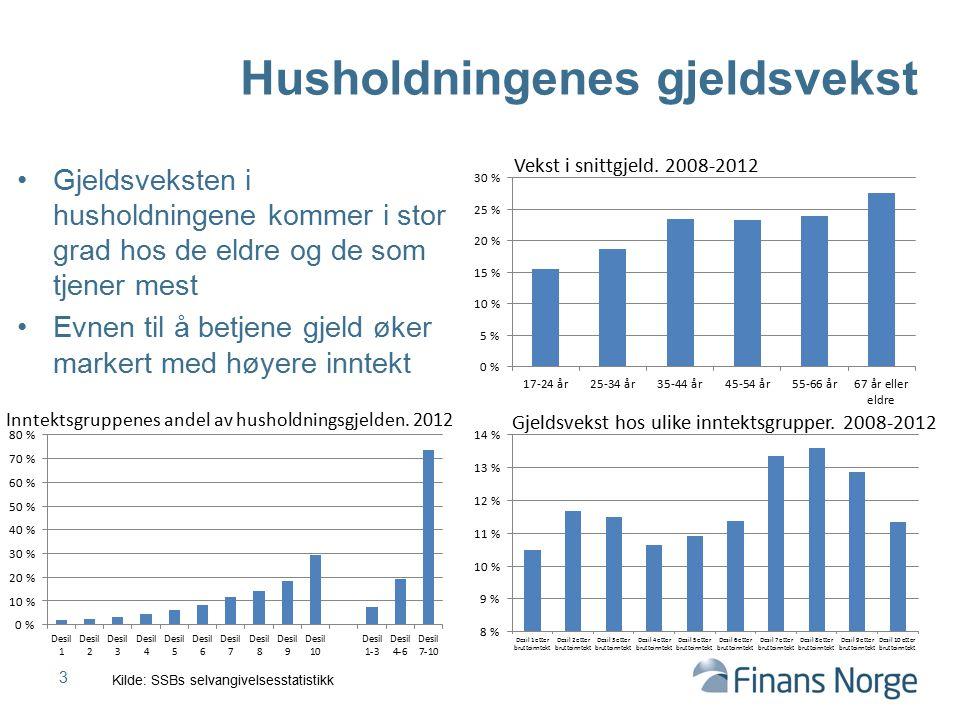Gjeldsveksten i husholdningene kommer i stor grad hos de eldre og de som tjener mest Evnen til å betjene gjeld øker markert med høyere inntekt 3 Husho