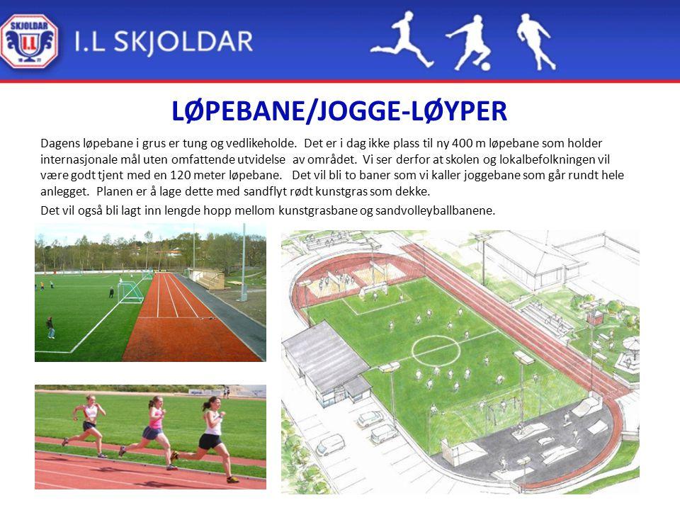LØPEBANE/JOGGE-LØYPER Dagens løpebane i grus er tung og vedlikeholde. Det er i dag ikke plass til ny 400 m løpebane som holder internasjonale mål uten